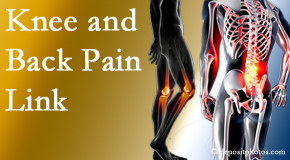 Poulin Chiropractic of Herndon and Ashburn treats back pain and knee osteoarthritis to help avert falls.